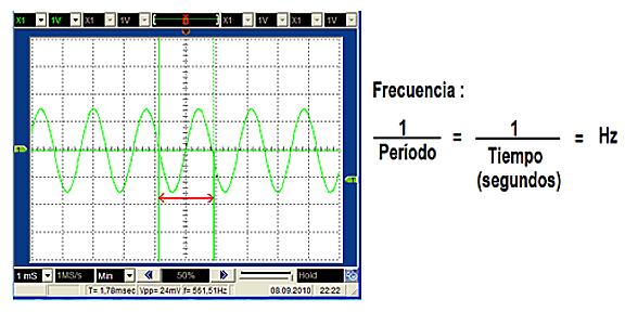osciloscopio7