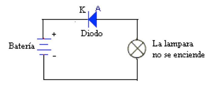 diodo_1