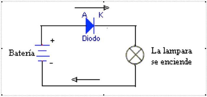 diodo_2