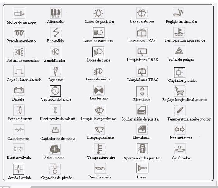 simbolos-electricos_2