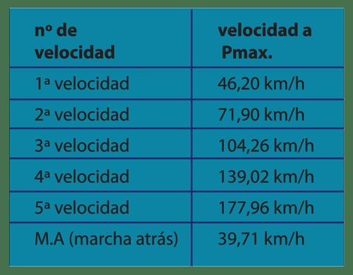 tabla-grafica-2
